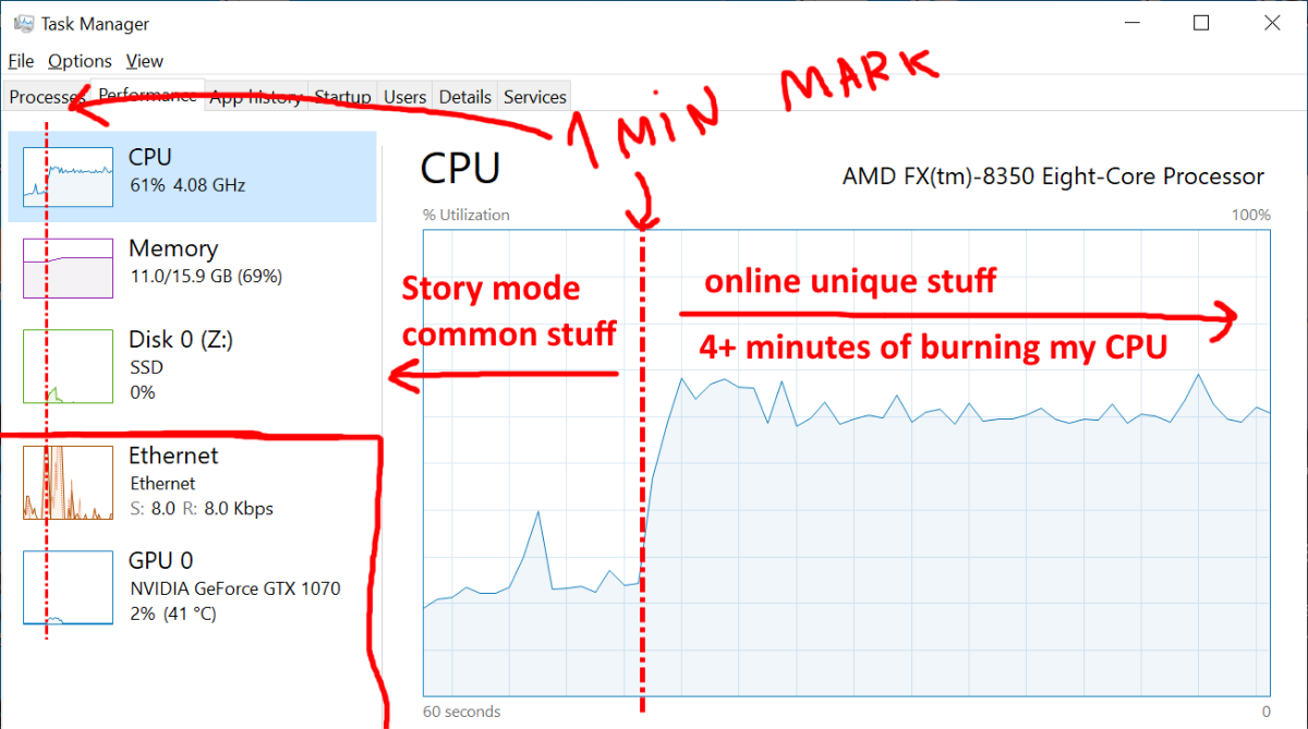 How I cut GTA Online loading times by 70%