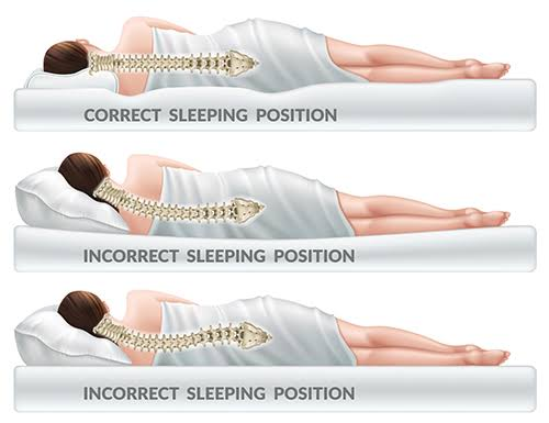 Sleeping position for the back