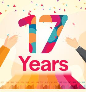 ZealousWeb Celebrated 17 Anniversary!