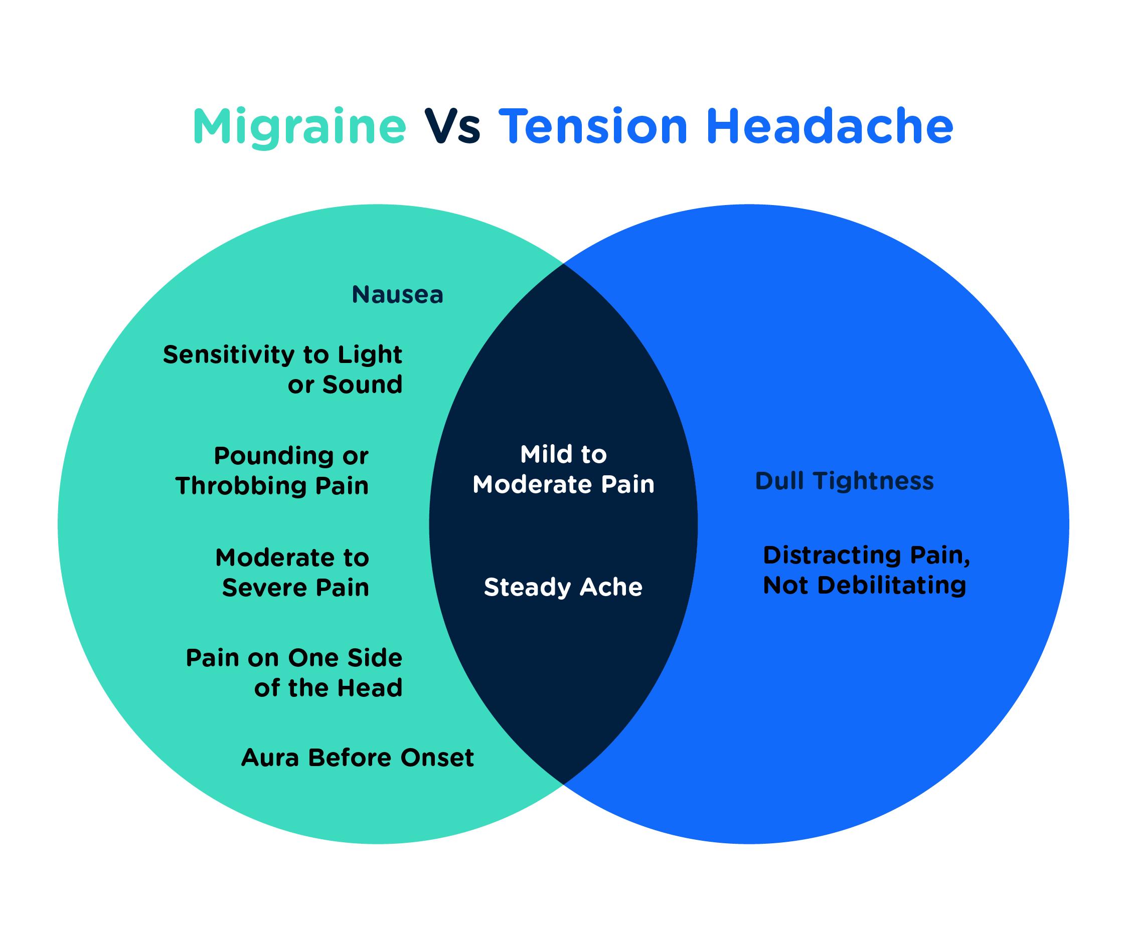 migraine v headache