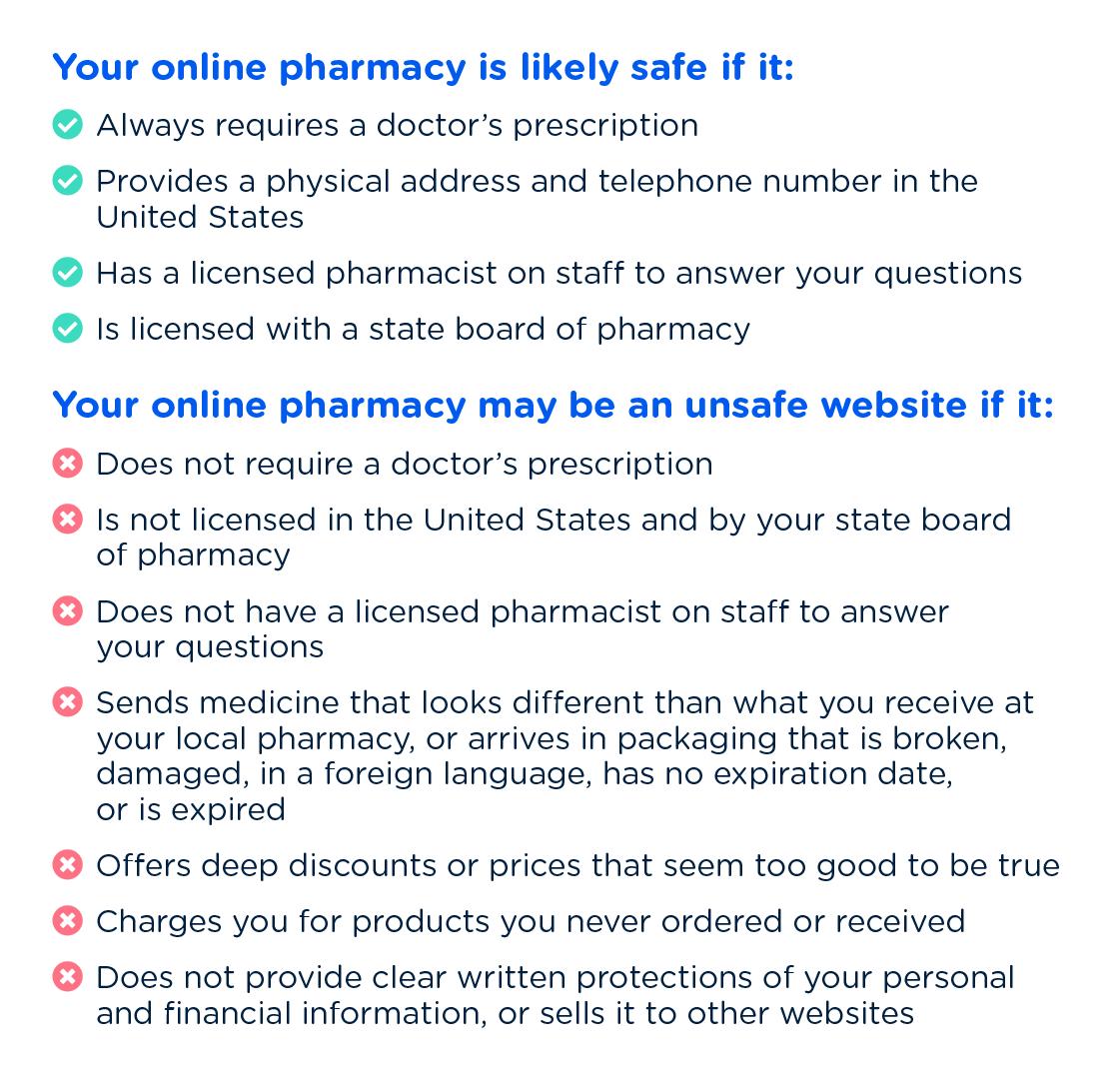 Online v Traditional pharmacy