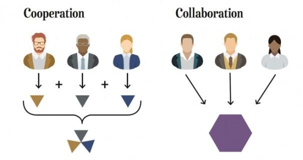 Cooperation vs Collaboration