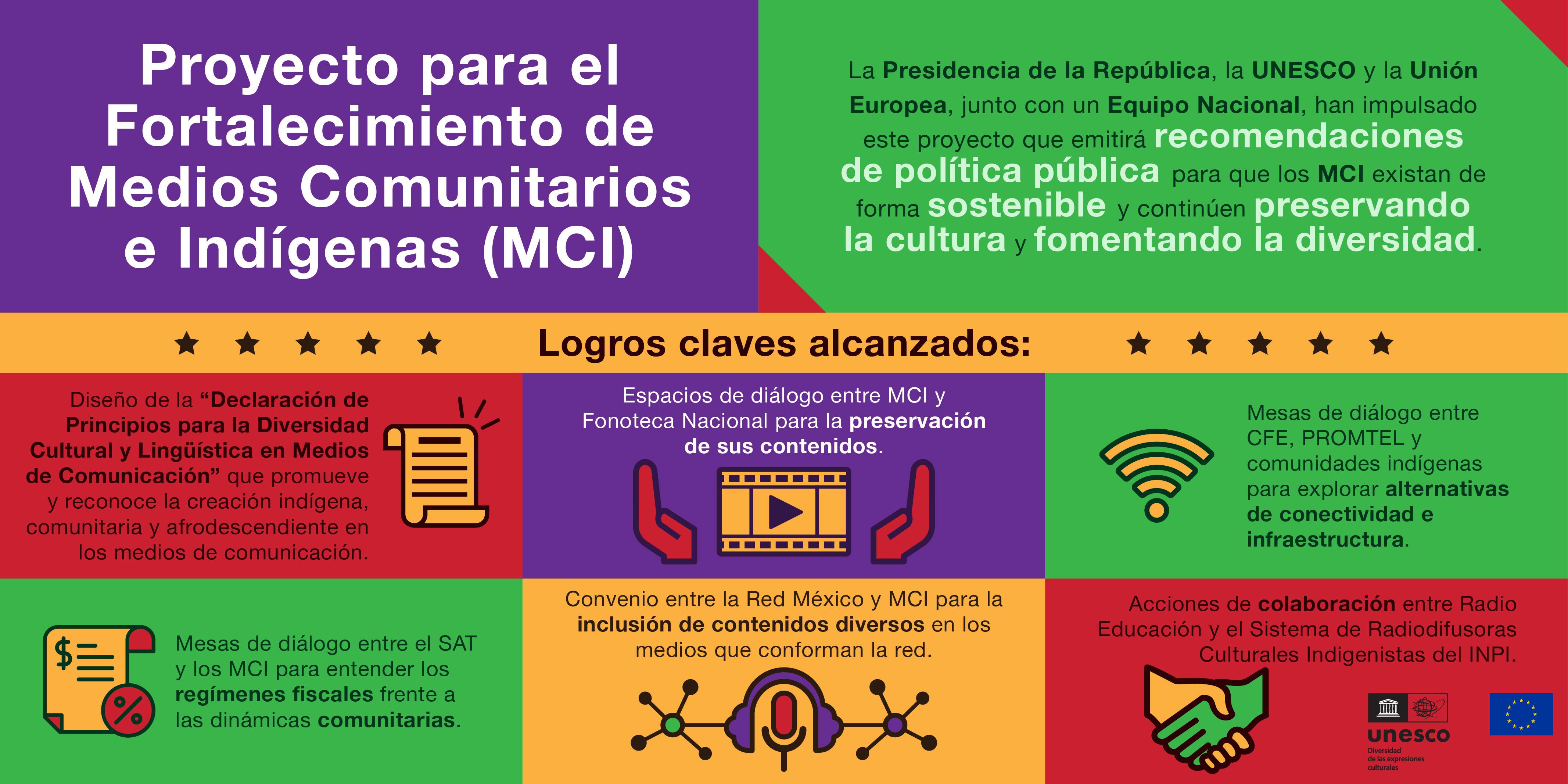 UNESCO destaca el papel de los Medios Comunitarios e Indígenas como industrias culturales y creativas