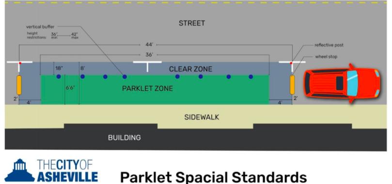 parklet-rendering