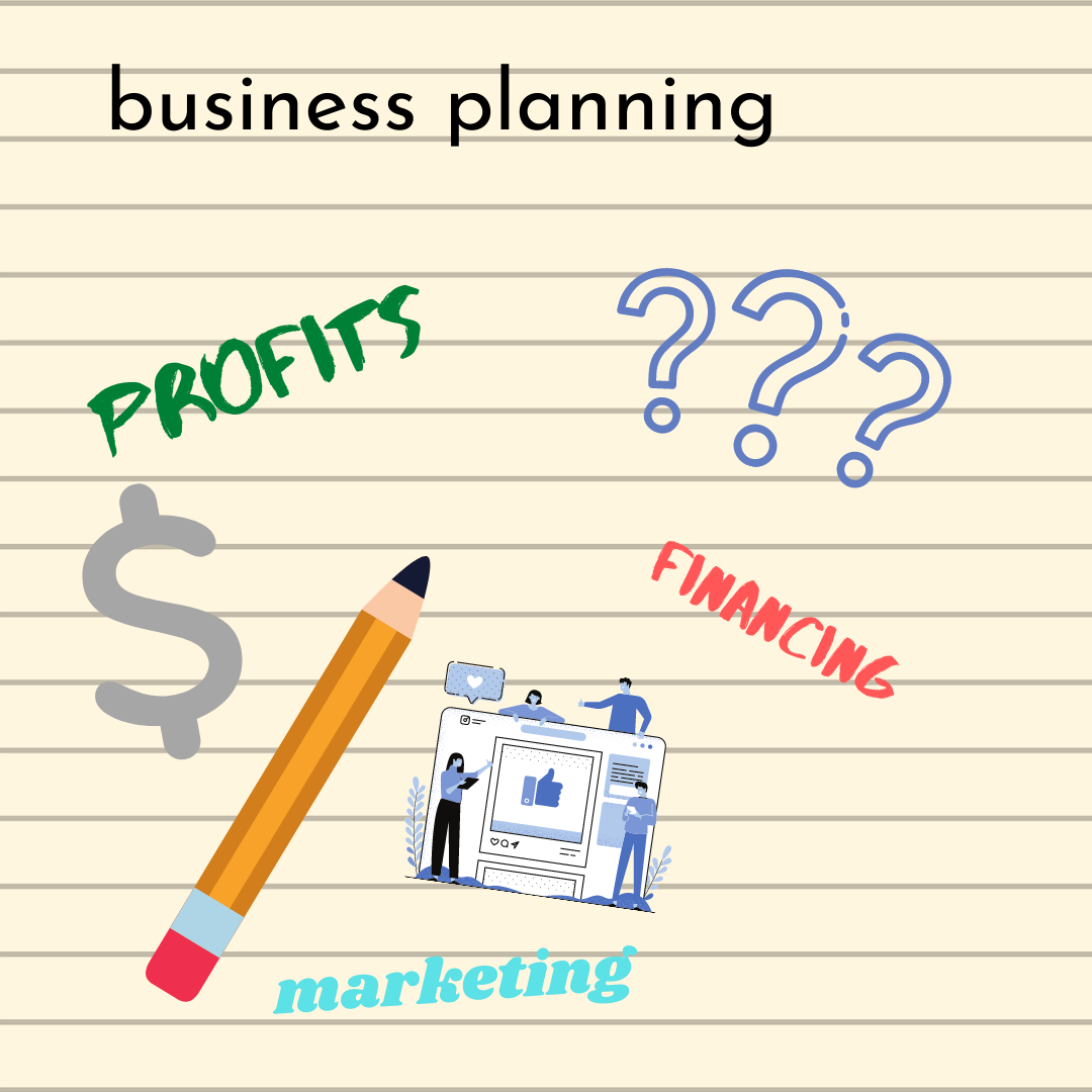 graphic about business plans