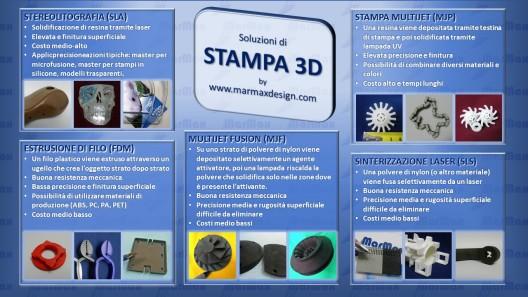 MarMax   Stampa 3D