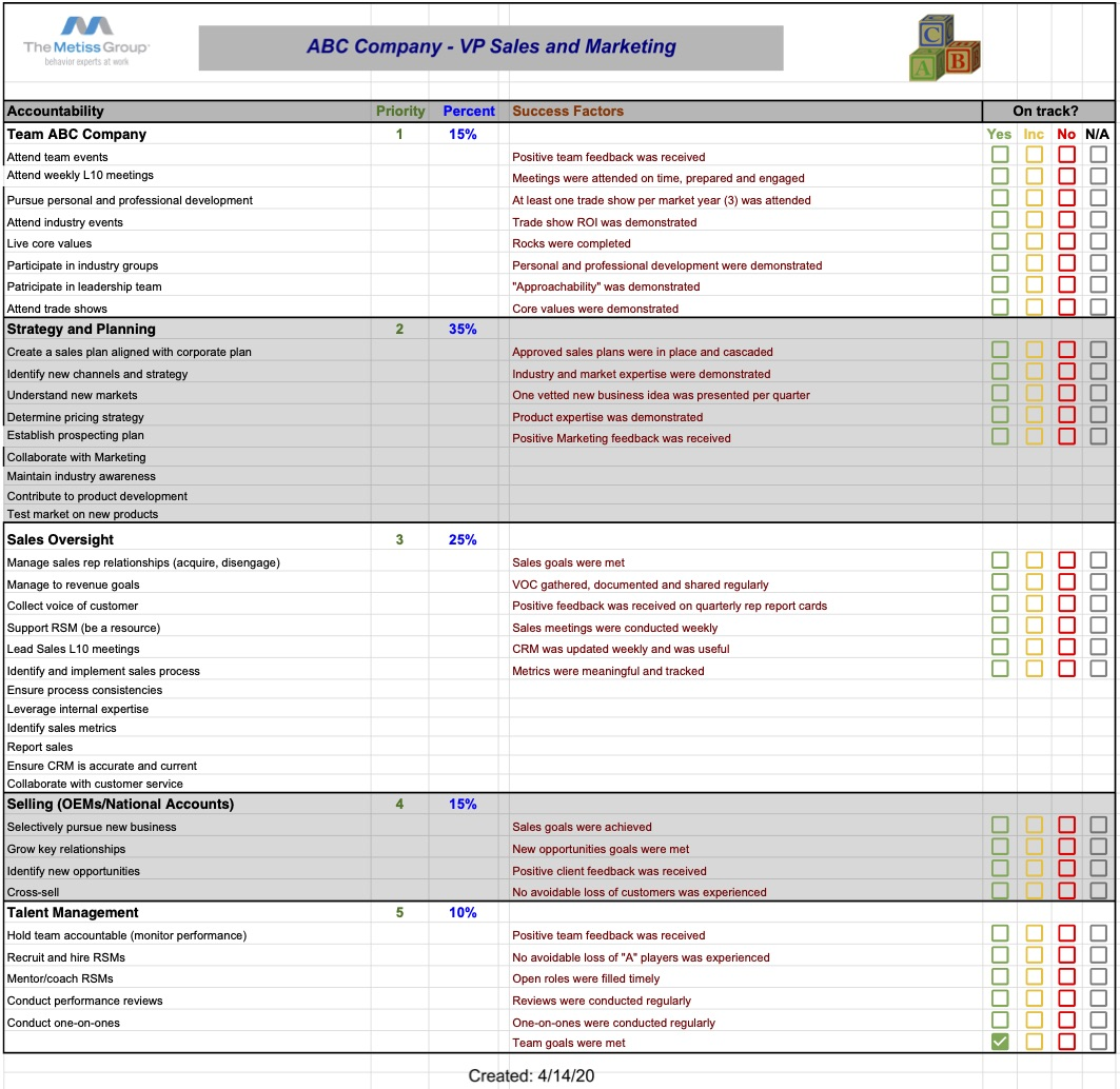 Job Accountability Spreadsheet
