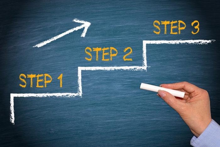Three Phase Process