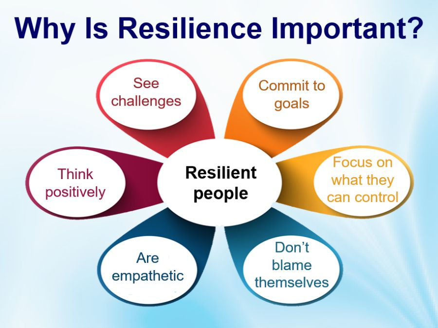 Image: Why is resilience important