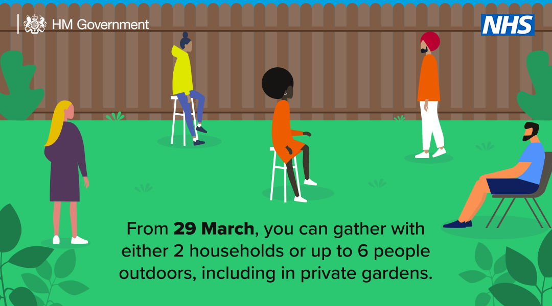 From 29 march you can gather with two households or up to 6 people outdoors