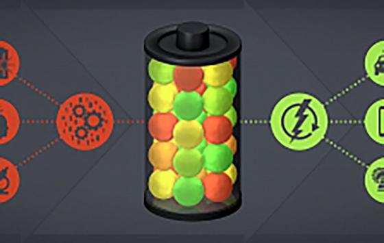 Illustration of battery dynamics