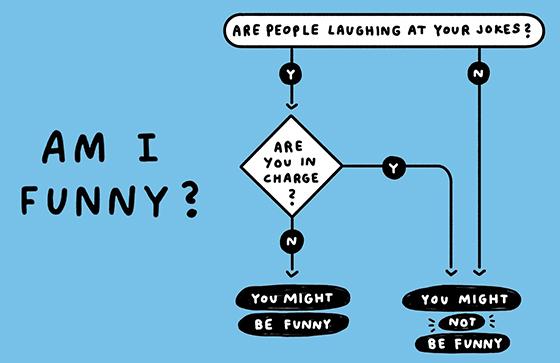 Illustration of telling a joke