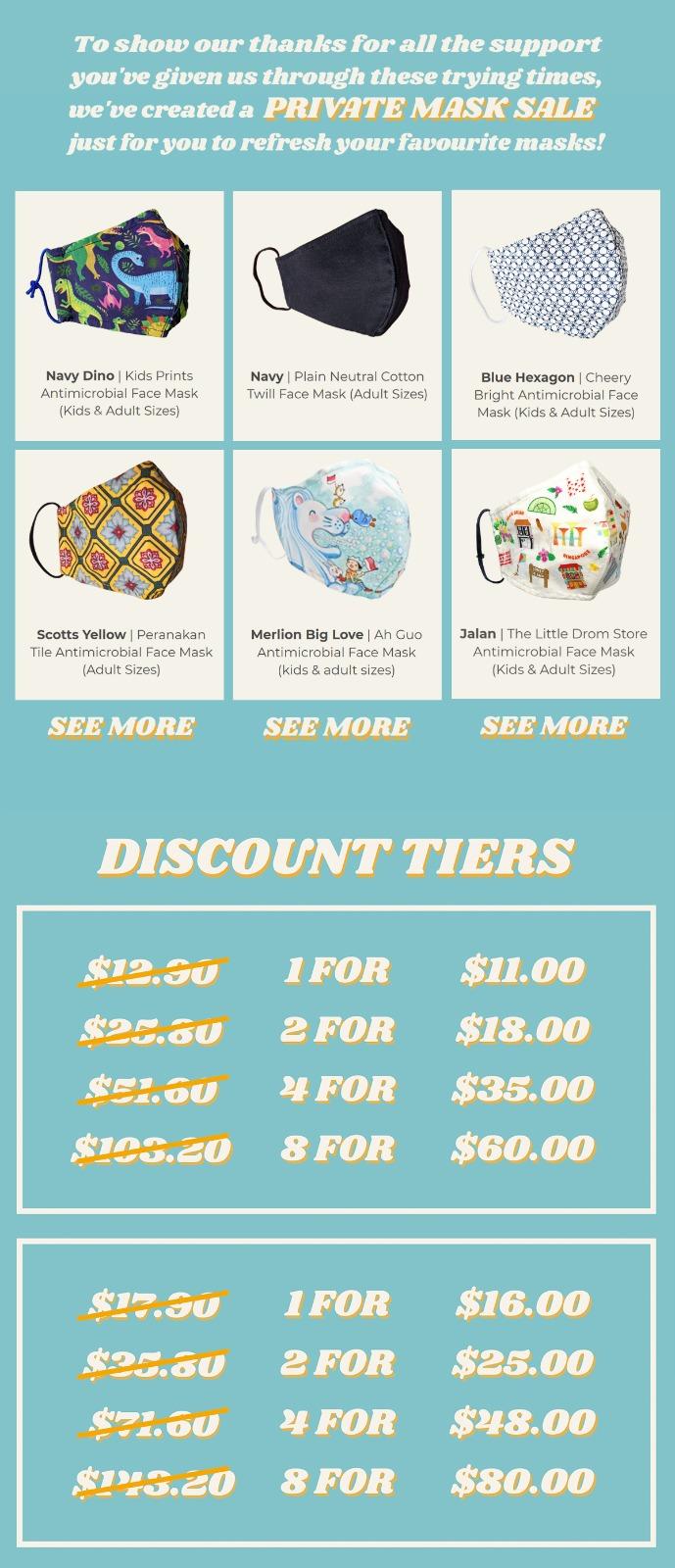 Sale Discount Tiers