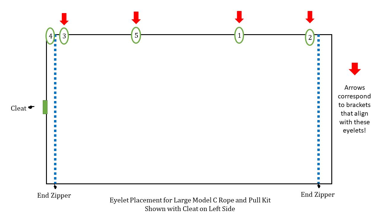 Large C Kit Diagram (Right)