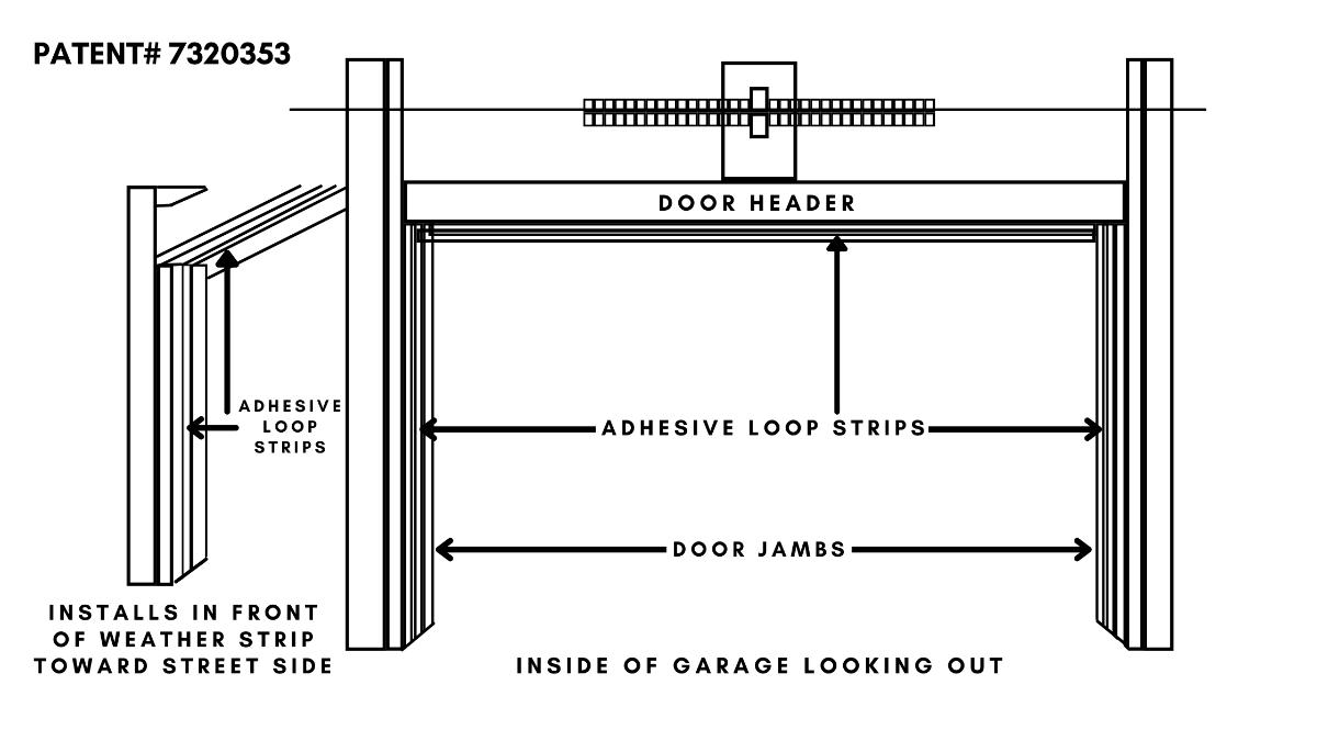 Garage Frame Guide