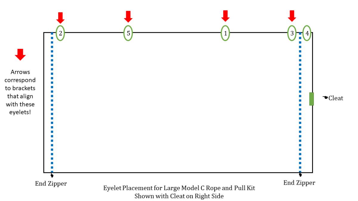 Large C Diagram