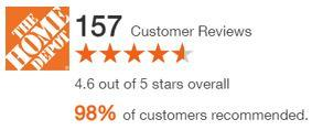 Home Depot Reviews CRP