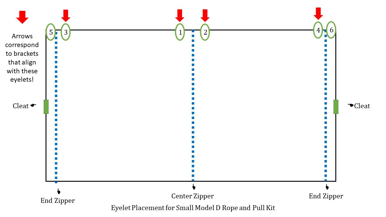 Small Model D Graph
