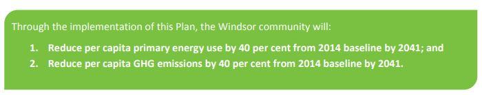 Windsor's Community Energy Plan targets