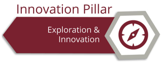 Exploration and Innovation