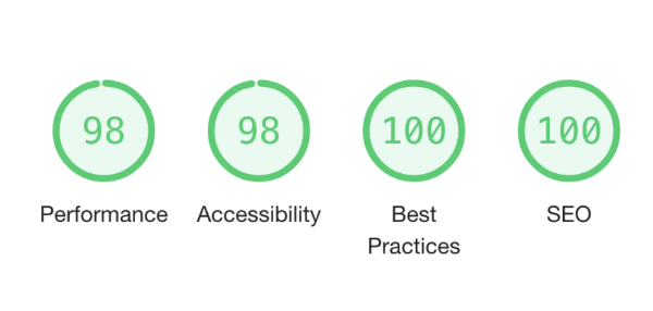 Papyrus Blog | How we reduced Next.js page size by 3.5x and achieved a 98 Lighthouse score