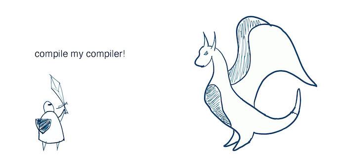 Let's make a Teeny Tiny compiler, part 1 - Austin Z. Henley