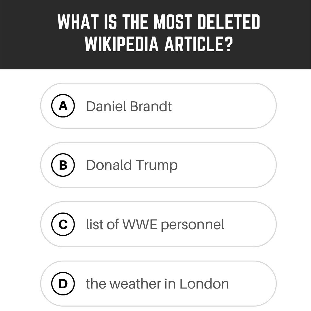 Trivia question - What is the most deleted Wikipedia article?