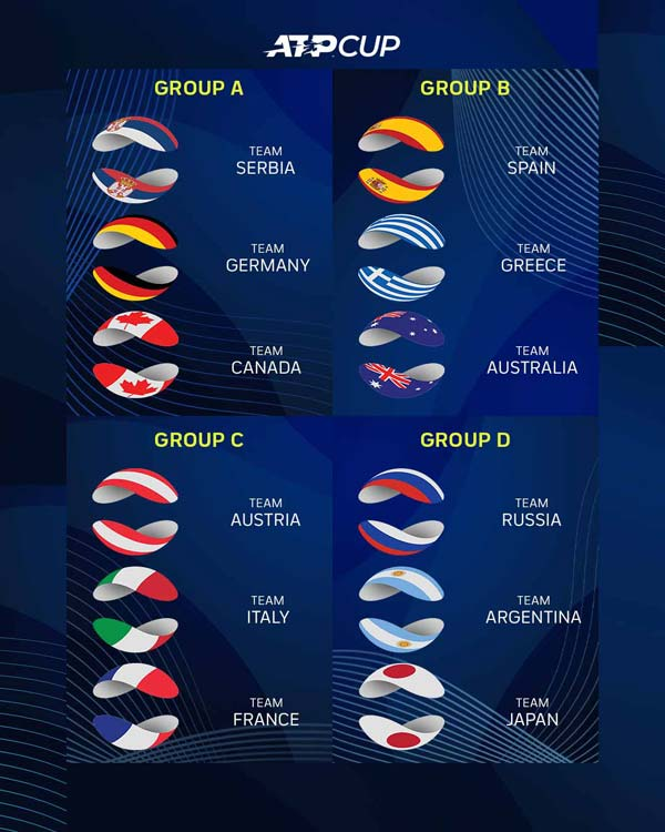 ATP Cup Groups