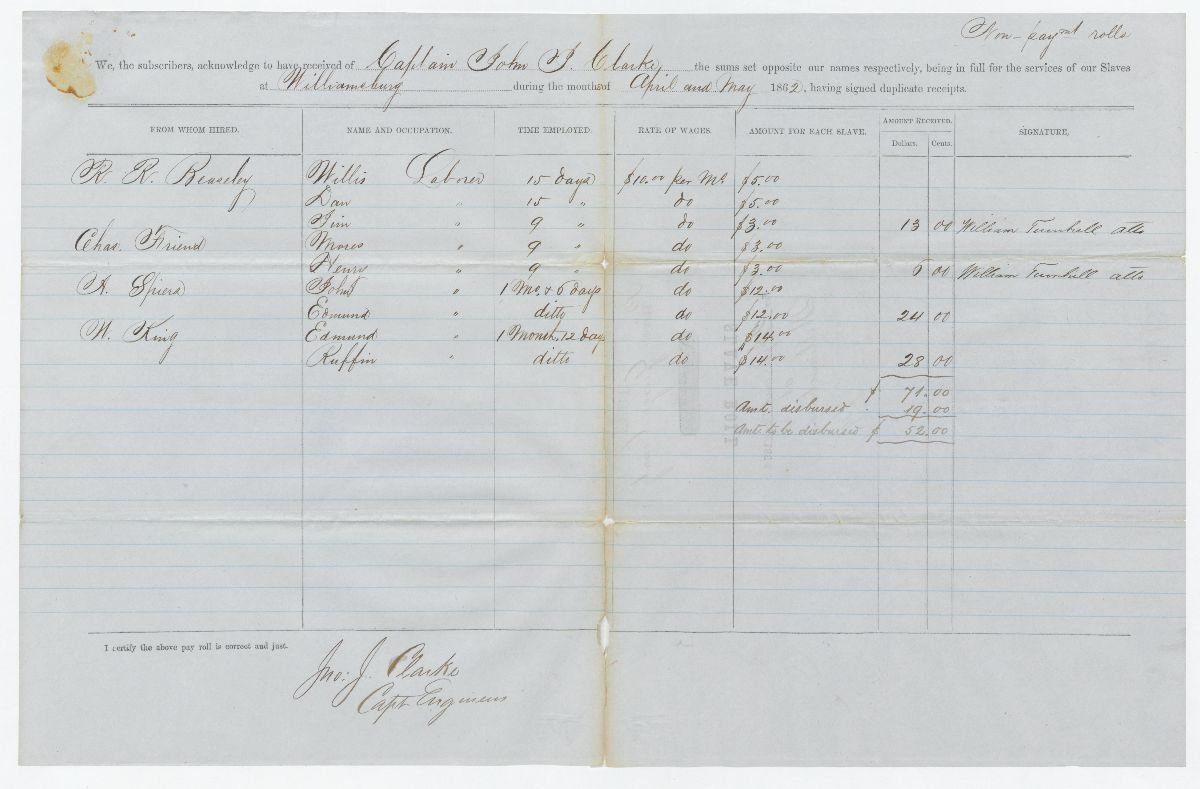 Payroll record documenting labor of enslaved persons