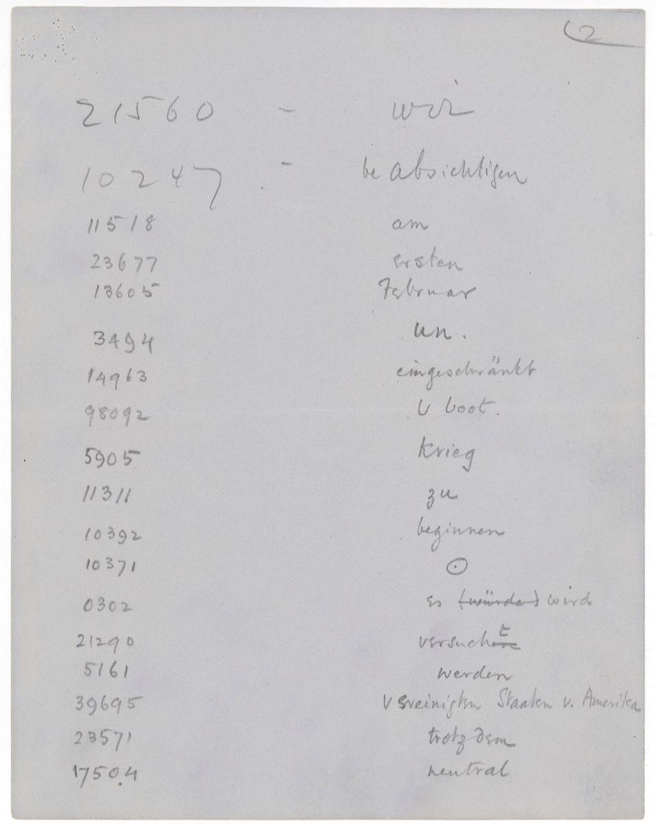Letter deciphering the Zimmermann Telegram