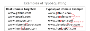 Typosquatting is a scourge that everyone needs to know about.