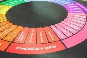 Customer wheel