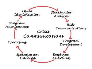 Crisis Communications is not the same as public relations