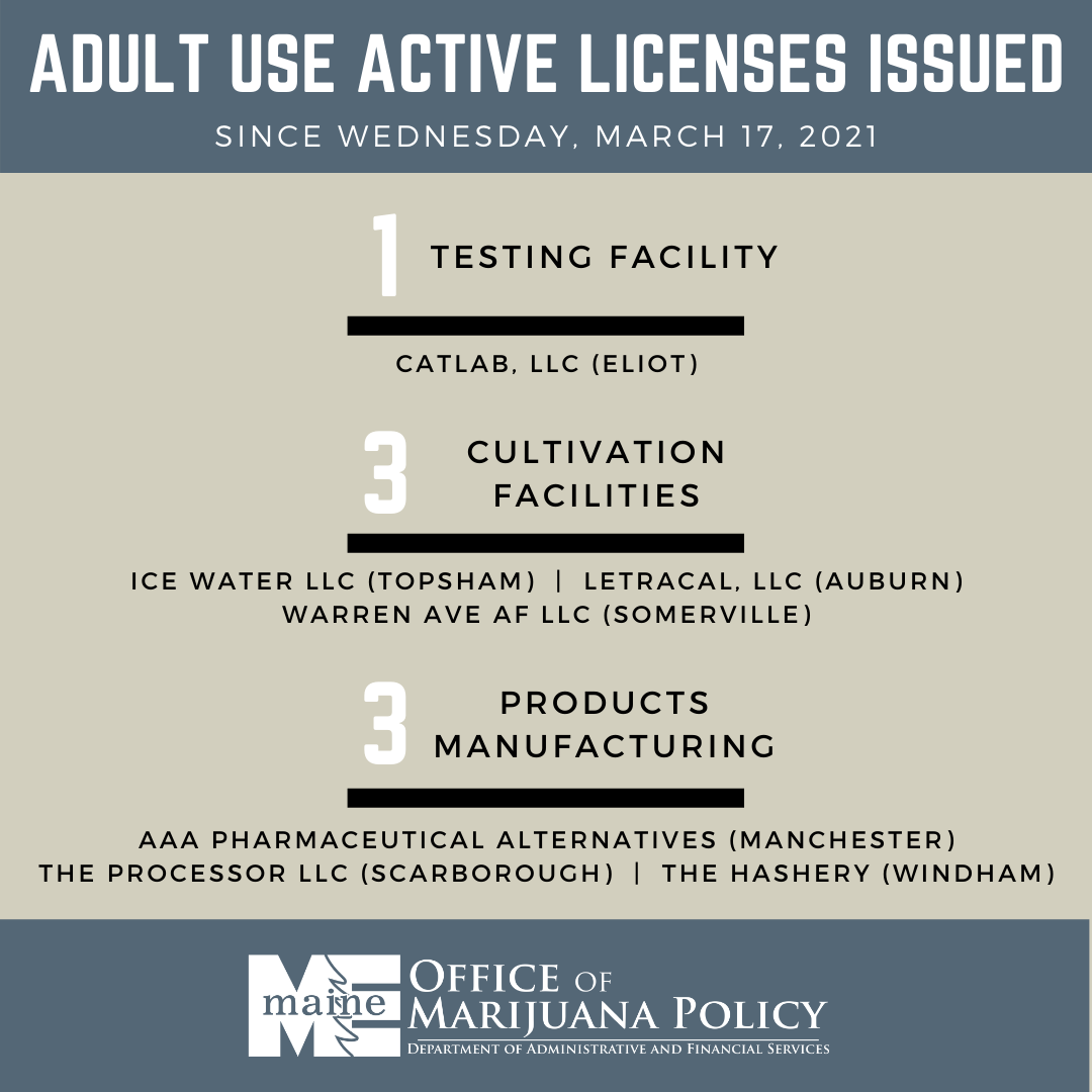 A graphic previewing new testing, cultivation, and manufacturing licensees.
