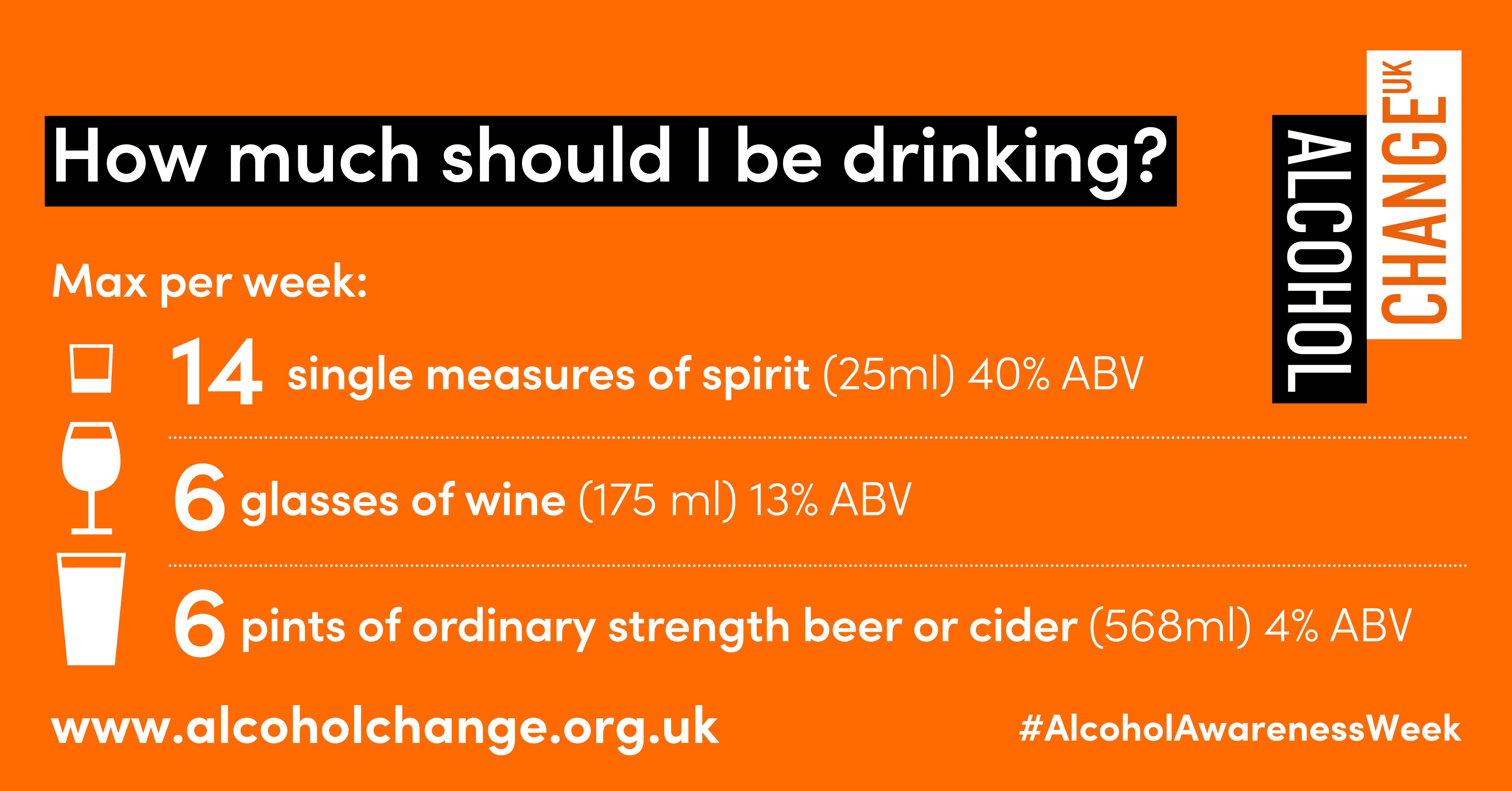 Alcohol awwareness poster