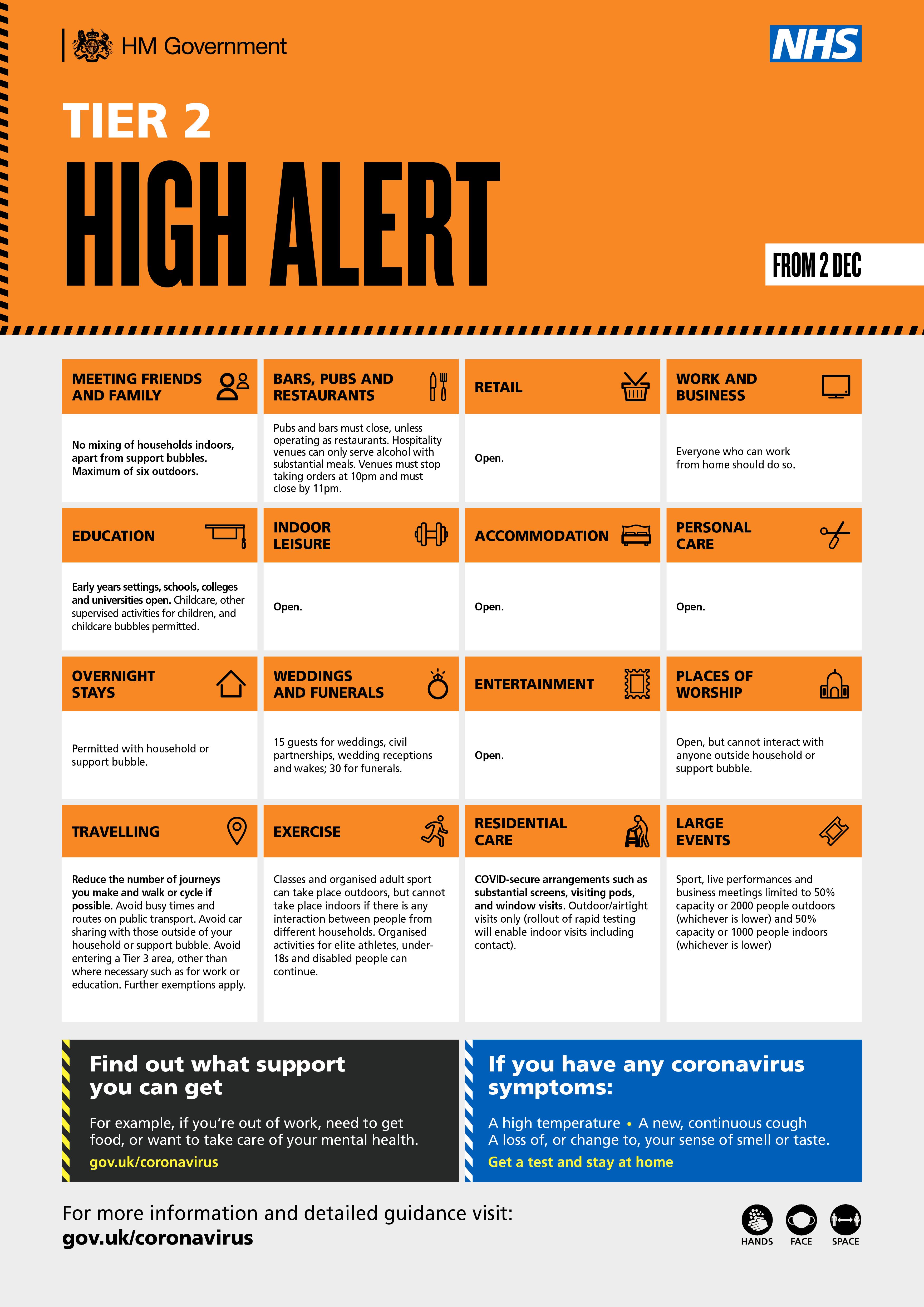 Tier 2 - High Alert