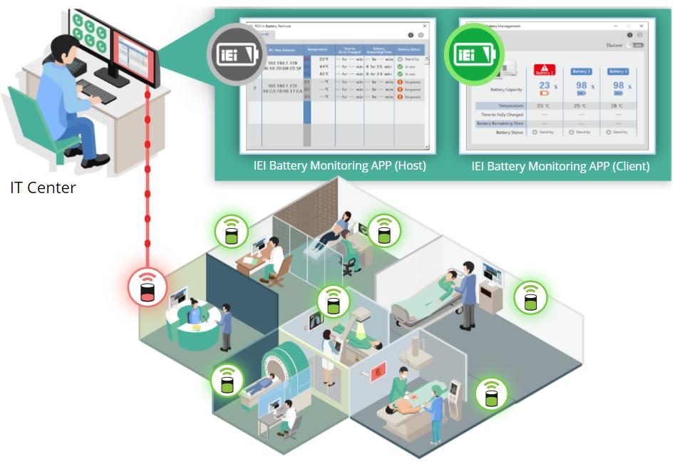 IEI-Battery-Monitoring-App