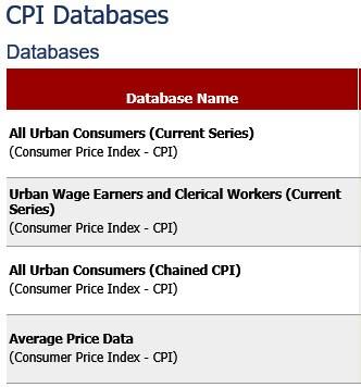 CPI Databases