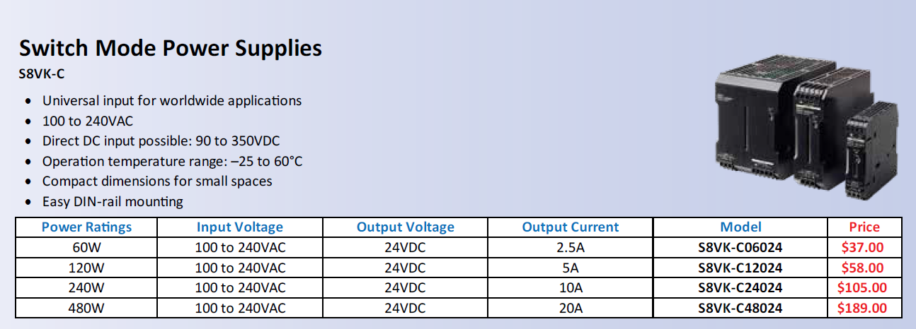 Omron Switch Mode Power Supplies