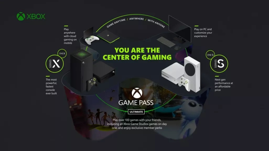 Game Pass Cloud Gaming Perks