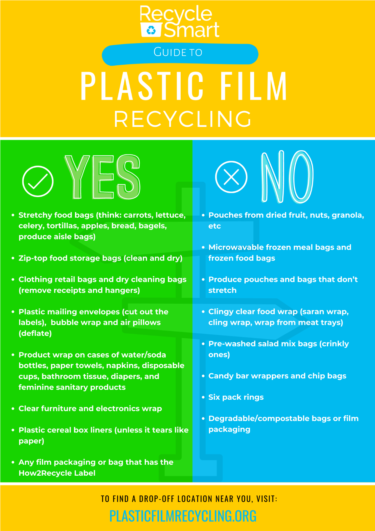 Plastic Film Recycling Guide
