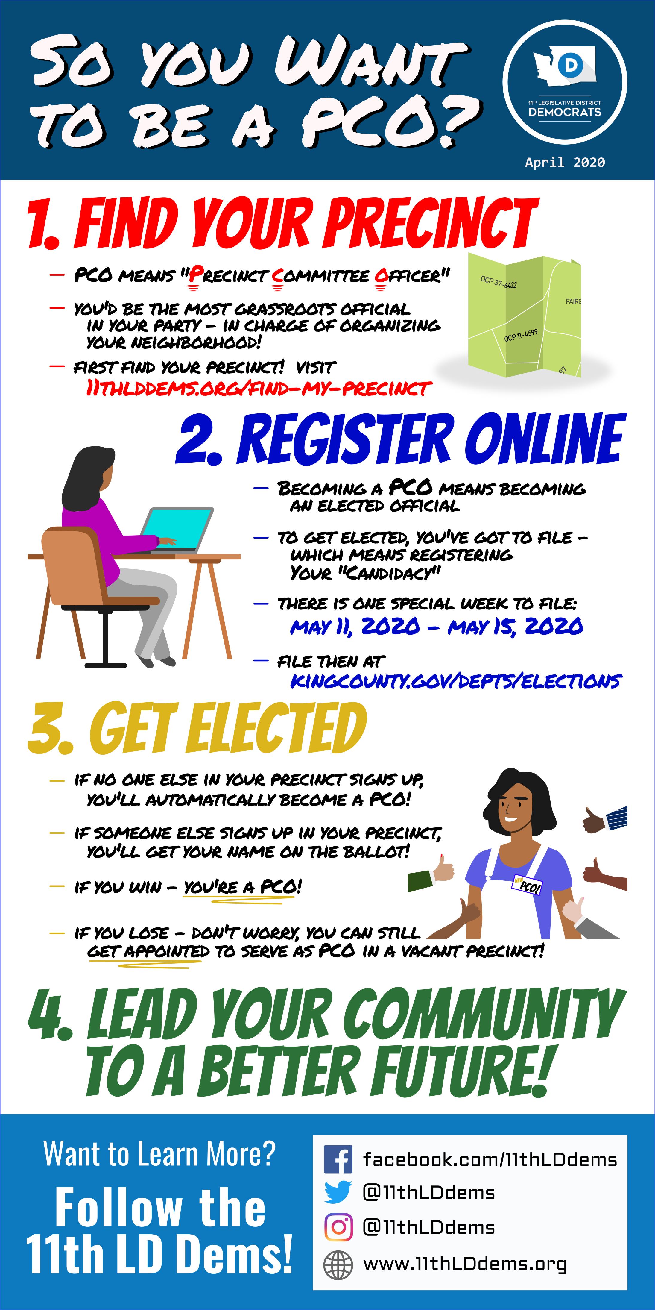 PCO Infographic