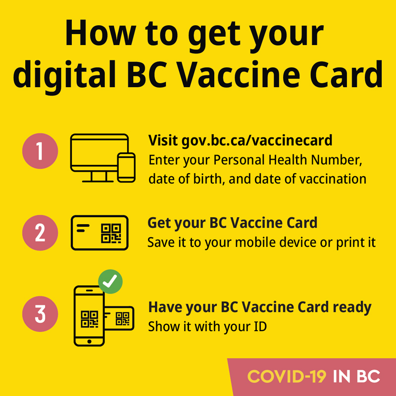 How to get your digital BC Vaccine Card. 1. Visit gov.vc.ca/vaccinecard. Enter your Personal Health Number, date of birth, and date of vaccination. 2. Get your BC Vaccine Card. Save it to your mobile device or print it. 3. Have your BC Vaccine Card. Show it with your ID.