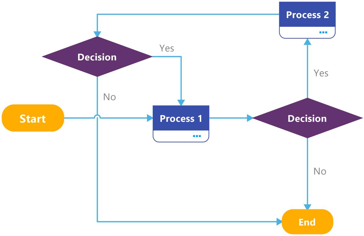 フローチャート拡張機能