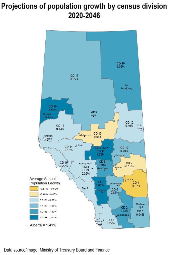 Chart of the week: Edmonton's future population growth