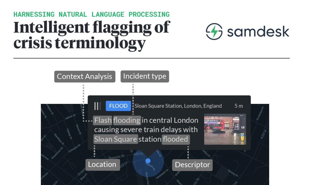 Samdesk solution