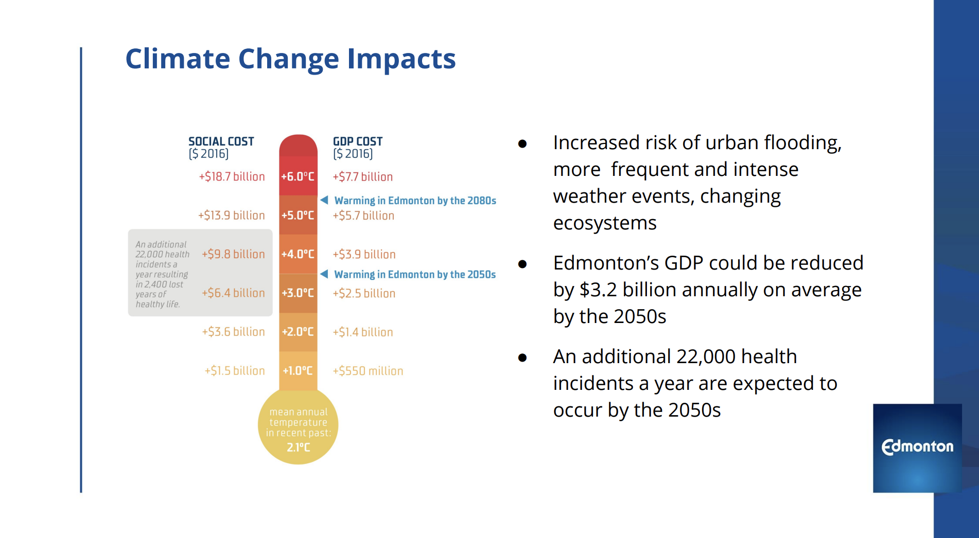 The City of Edmonton presented its revised Community Energy Transition Strategy to media on March 26. (Courtesy of the City of Edmonton)