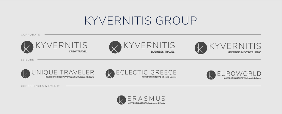 Kyvernitis Group Departments