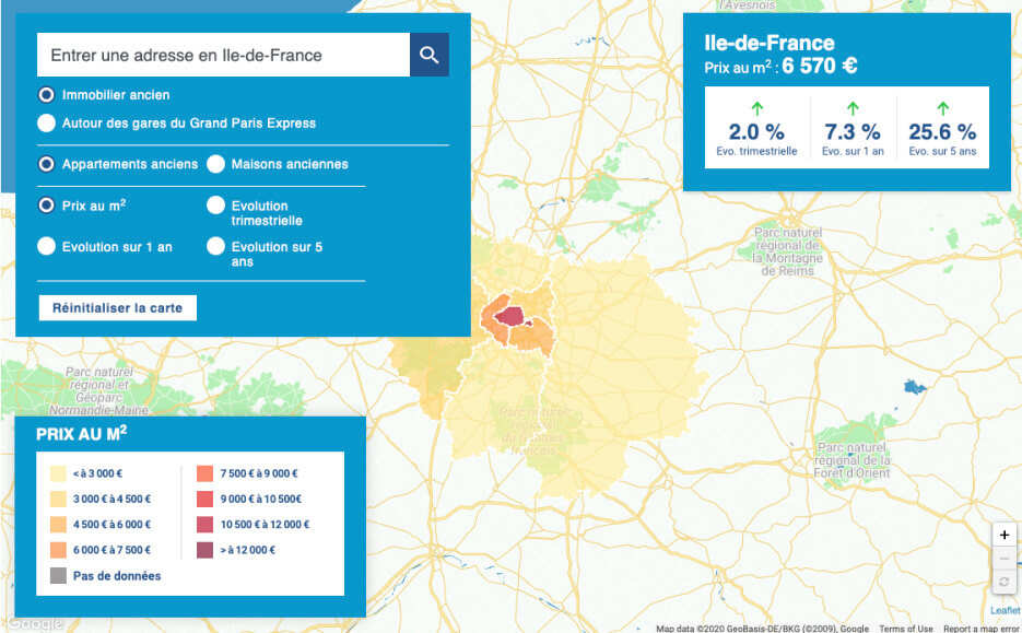 Interactive Price Chart for Real Estate in Paris