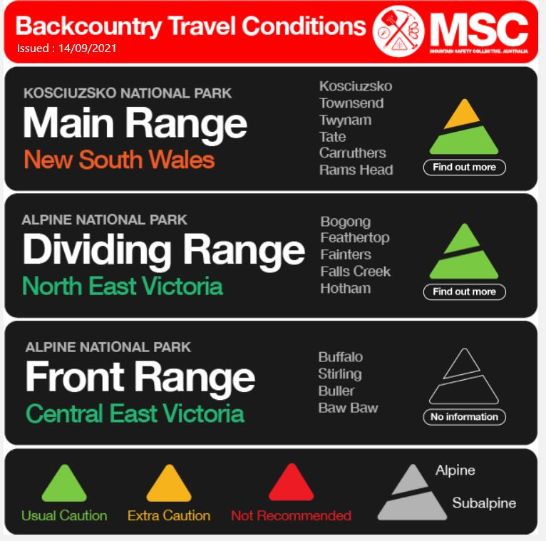 Backcountry Travel Conditions from Mountain Safe Collective